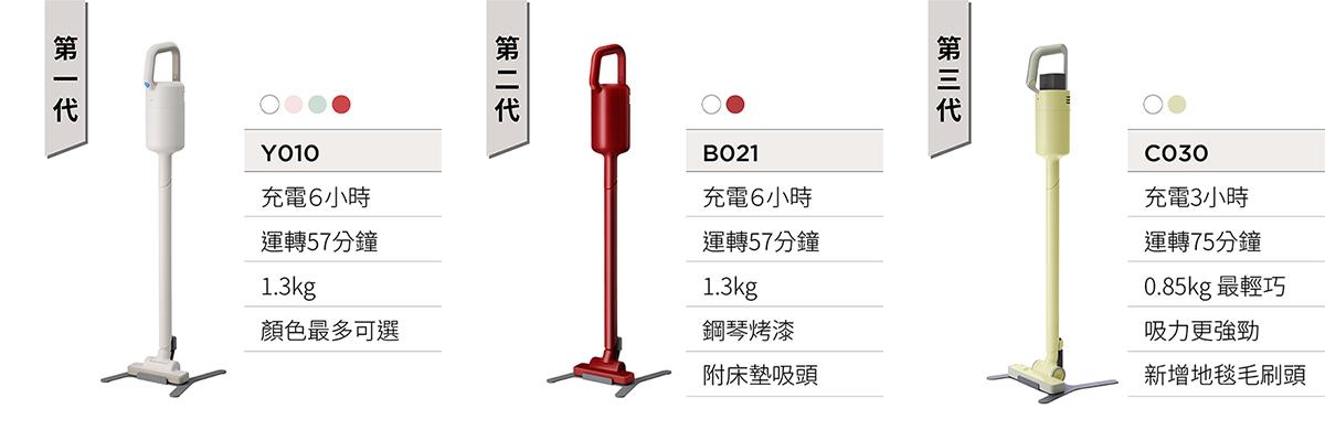【正負0小百科】吸塵器三個型號比一比!